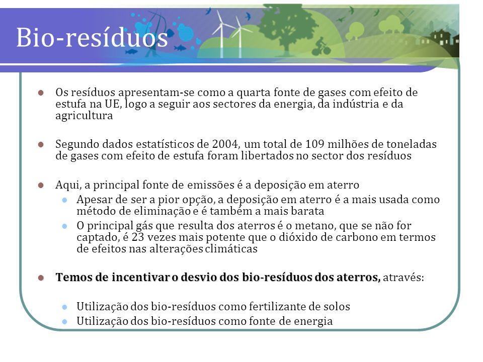 Bio-resíduos Os resíduos apresentam-se como a quarta fonte de gases com efeito de estufa na UE, logo a seguir aos sectores da energia, da indústria e