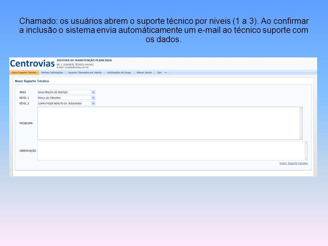 Chamado: os usuários abrem o suporte técnico por niveis (1 a 3). Ao confirmar a inclusão o sistema envia automáticamente um e-mail ao técnico suporte