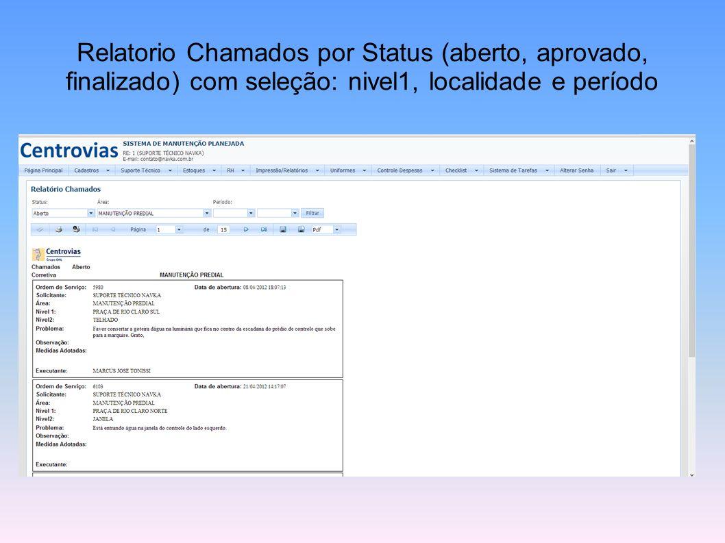 Relatorio Chamados por Status (aberto, aprovado, finalizado) com seleção: nivel1, localidade e período