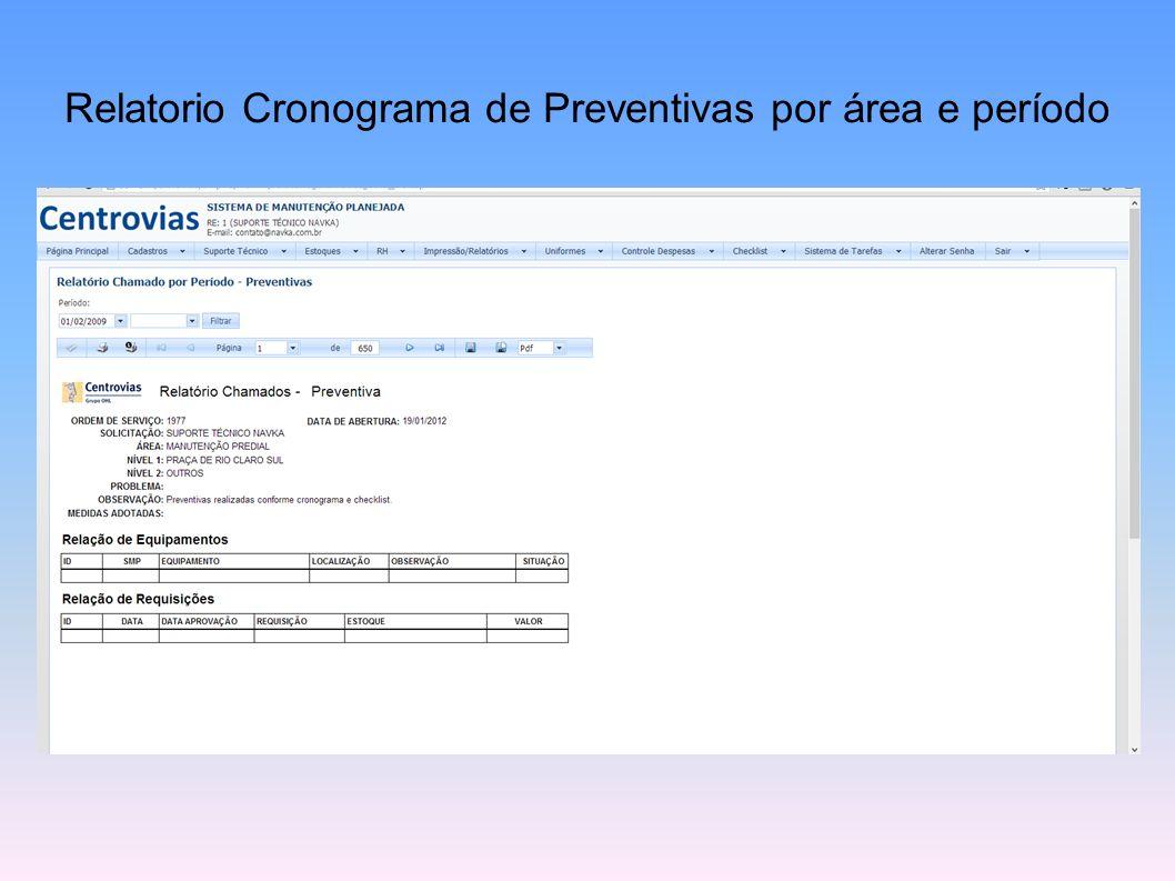 Relatorio Cronograma de Preventivas por área e período