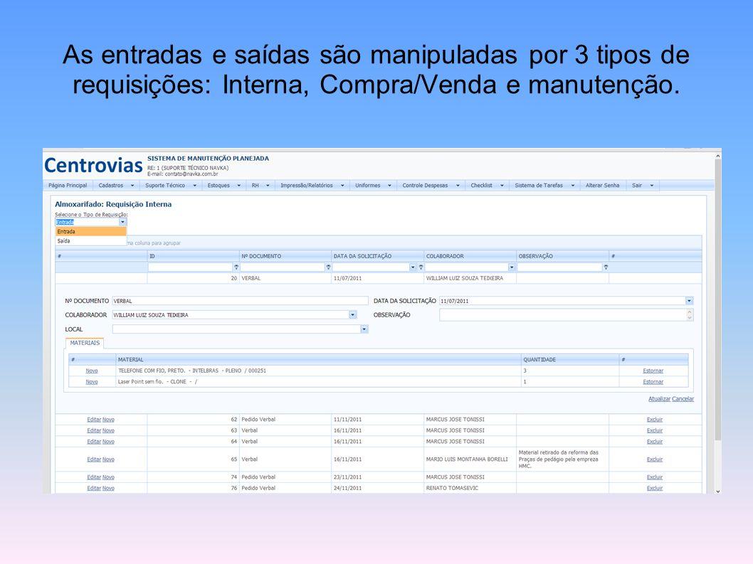 As entradas e saídas são manipuladas por 3 tipos de requisições: Interna, Compra/Venda e manutenção.