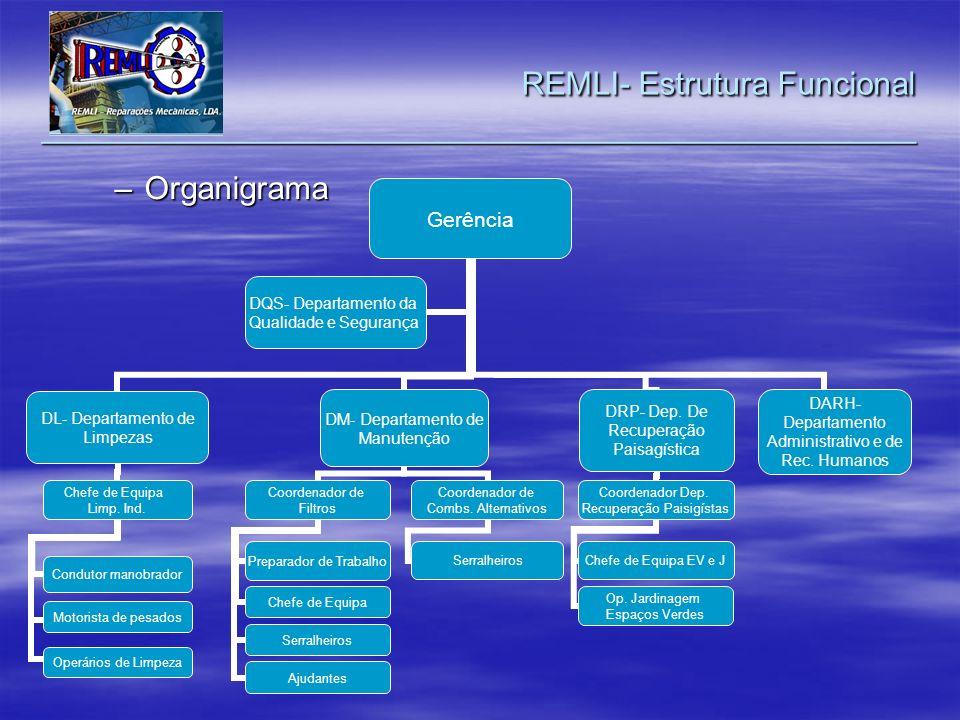 A REMLI- Manutenção Indústrial apresenta uma ampla experiência em projecto, construção, montagem e manutenção de filtros de despoeiramento, diagnóstico dos pontos emissores de partículas, elaboração de planos de manutenção sistemática e condicionada, outsorcing completo.