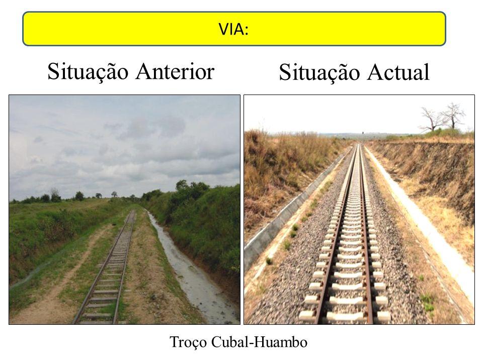 VIA: Situação Anterior Situação Actual Troço Cubal-Huambo