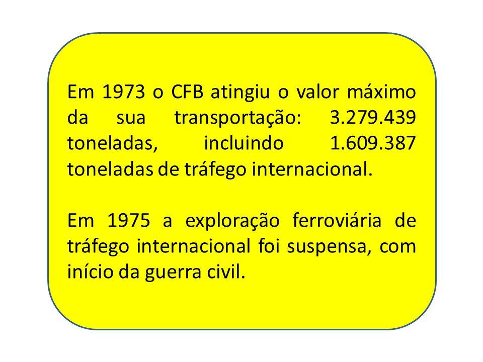 Em 1973 o CFB atingiu o valor máximo da sua transportação: 3.279.439 toneladas, incluindo 1.609.387 toneladas de tráfego internacional. Em 1975 a expl
