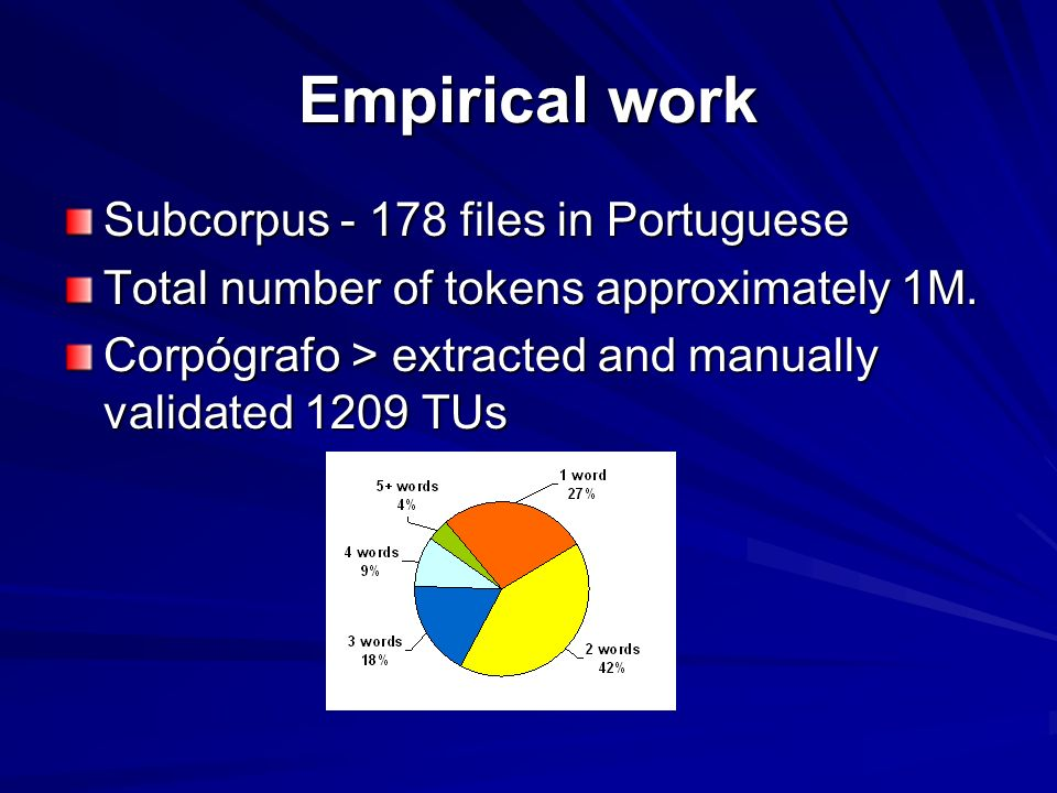 Empirical work Subcorpus - 178 files in Portuguese Total number of tokens approximately 1M. Corpógrafo > extracted and manually validated 1209 TUs