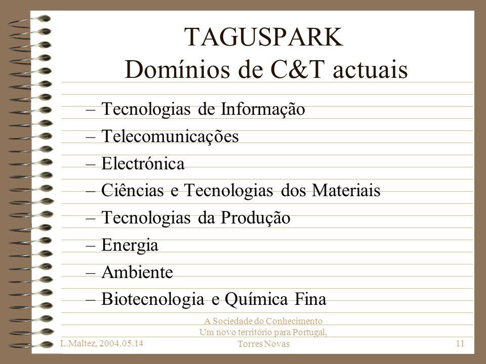 L.Maltez, 2004.05.14 A Sociedade do Conhecimento Um novo território para Portugal, Torres Novas11 TAGUSPARK Domínios de C&T actuais –Tecnologias de In
