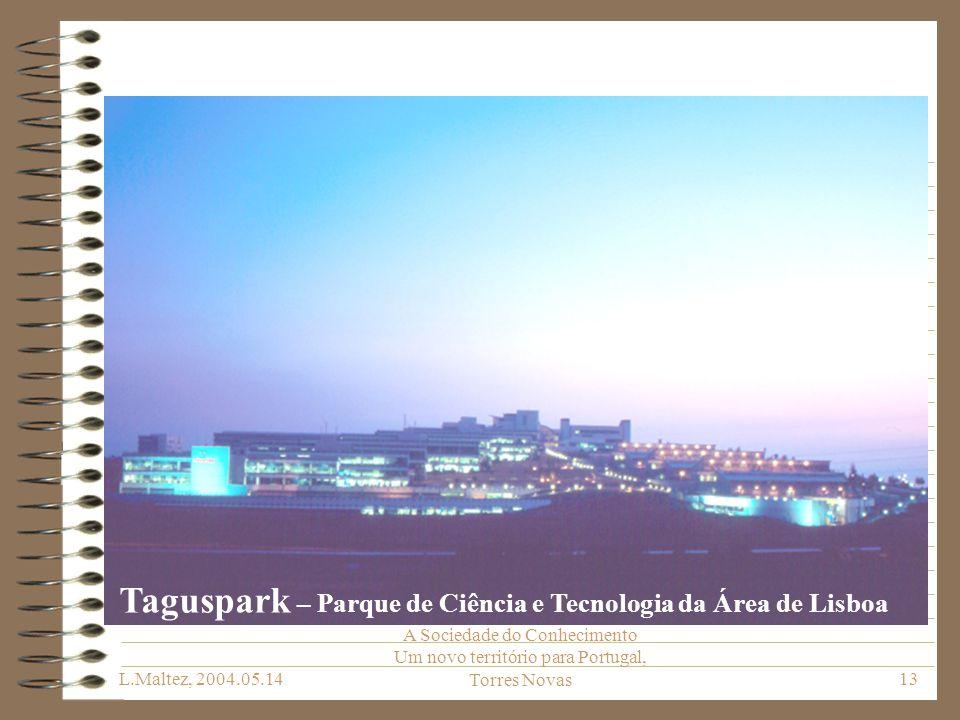 L.Maltez, 2004.05.14 A Sociedade do Conhecimento Um novo território para Portugal, Torres Novas13 Taguspark – Parque de Ciência e Tecnologia da Área d