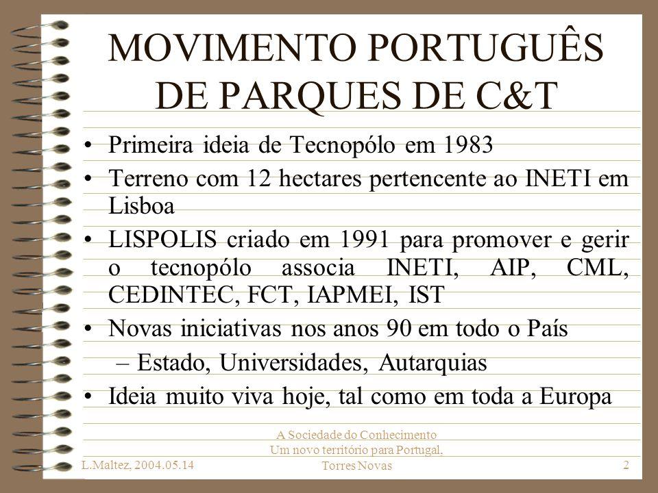 L.Maltez, 2004.05.14 A Sociedade do Conhecimento Um novo território para Portugal, Torres Novas2 MOVIMENTO PORTUGUÊS DE PARQUES DE C&T Primeira ideia
