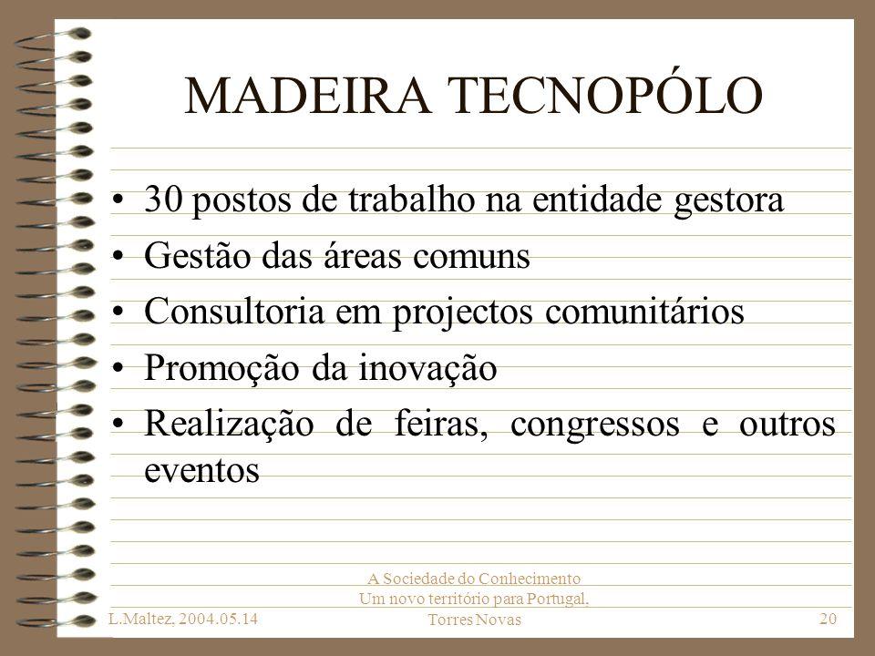 L.Maltez, 2004.05.14 A Sociedade do Conhecimento Um novo território para Portugal, Torres Novas20 MADEIRA TECNOPÓLO 30 postos de trabalho na entidade