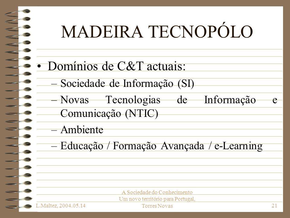L.Maltez, 2004.05.14 A Sociedade do Conhecimento Um novo território para Portugal, Torres Novas21 MADEIRA TECNOPÓLO Domínios de C&T actuais: –Sociedad