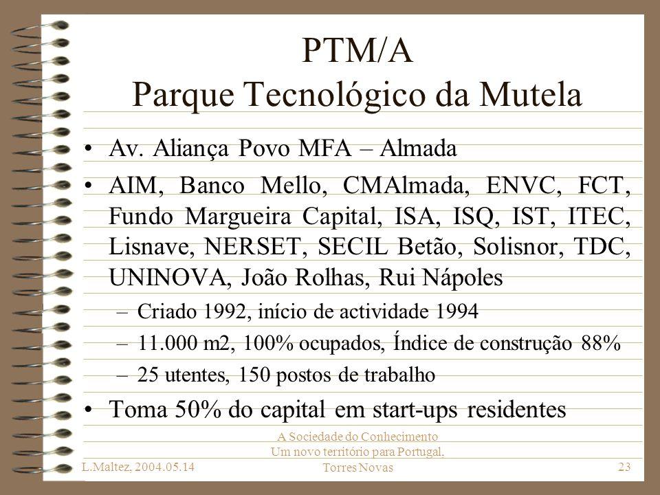 L.Maltez, 2004.05.14 A Sociedade do Conhecimento Um novo território para Portugal, Torres Novas23 PTM/A Parque Tecnológico da Mutela Av. Aliança Povo