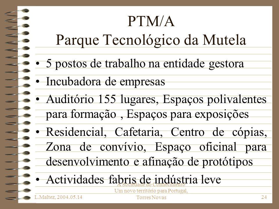 L.Maltez, 2004.05.14 A Sociedade do Conhecimento Um novo território para Portugal, Torres Novas24 PTM/A Parque Tecnológico da Mutela 5 postos de traba