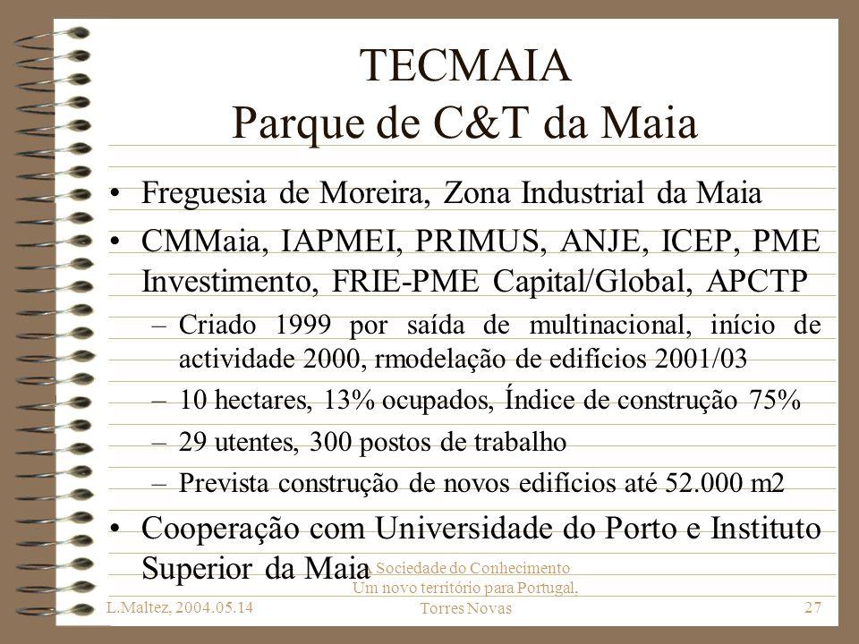 L.Maltez, 2004.05.14 A Sociedade do Conhecimento Um novo território para Portugal, Torres Novas27 TECMAIA Parque de C&T da Maia Freguesia de Moreira,