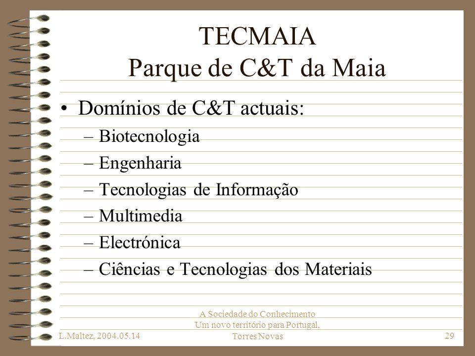 L.Maltez, 2004.05.14 A Sociedade do Conhecimento Um novo território para Portugal, Torres Novas29 TECMAIA Parque de C&T da Maia Domínios de C&T actuai