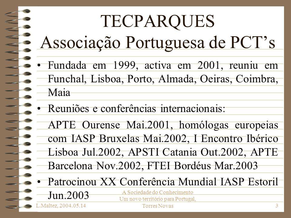 L.Maltez, 2004.05.14 A Sociedade do Conhecimento Um novo território para Portugal, Torres Novas4 TECPARQUES Associados 8 Associados Efectivos: –6 em actividade: Taguspark, Lispolis, Madeira Tecnopólo, Mutela, Madan Park, Tecmaia –2 em desenvolvimento: APCTP com 3 pólos Feira, Taipas, Asprela Tecnopólo de Coimbra 2 Associados Aderentes: Tejo Valley, Parkurbis