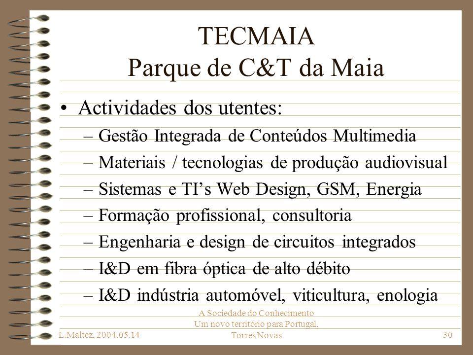 L.Maltez, 2004.05.14 A Sociedade do Conhecimento Um novo território para Portugal, Torres Novas30 TECMAIA Parque de C&T da Maia Actividades dos utente