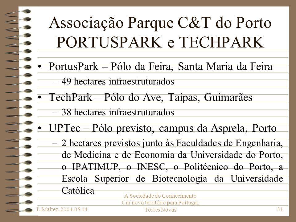 L.Maltez, 2004.05.14 A Sociedade do Conhecimento Um novo território para Portugal, Torres Novas31 Associação Parque C&T do Porto PORTUSPARK e TECHPARK