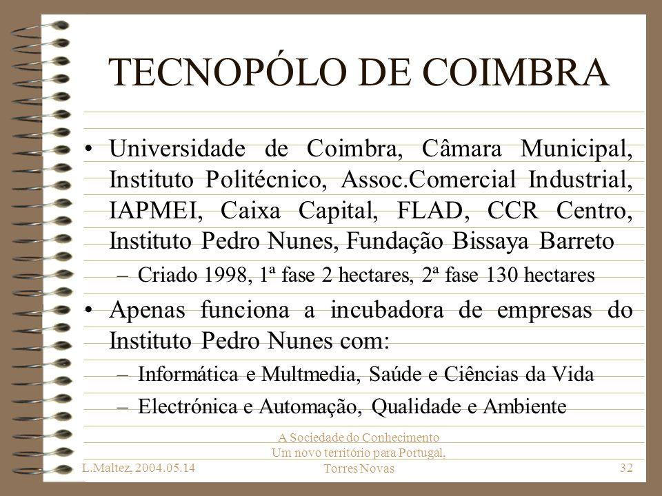 L.Maltez, 2004.05.14 A Sociedade do Conhecimento Um novo território para Portugal, Torres Novas32 TECNOPÓLO DE COIMBRA Universidade de Coimbra, Câmara