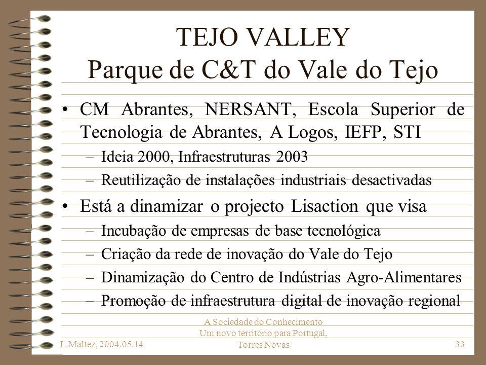 L.Maltez, 2004.05.14 A Sociedade do Conhecimento Um novo território para Portugal, Torres Novas33 TEJO VALLEY Parque de C&T do Vale do Tejo CM Abrante