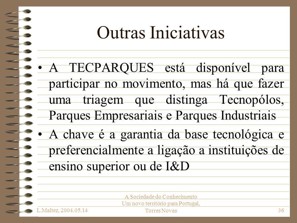 L.Maltez, 2004.05.14 A Sociedade do Conhecimento Um novo território para Portugal, Torres Novas36 Outras Iniciativas A TECPARQUES está disponível para
