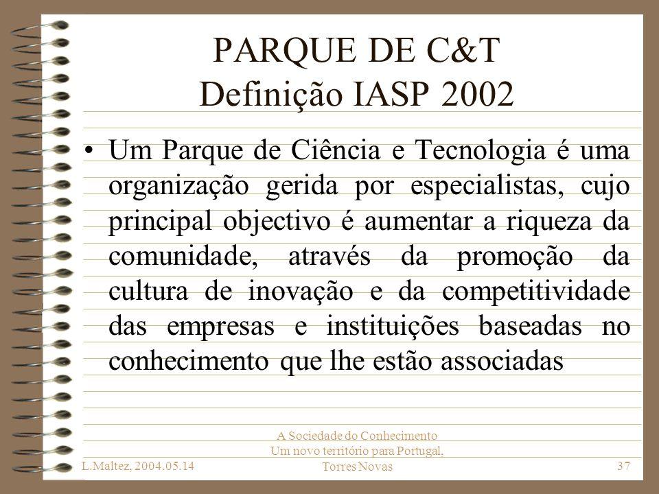 L.Maltez, 2004.05.14 A Sociedade do Conhecimento Um novo território para Portugal, Torres Novas37 PARQUE DE C&T Definição IASP 2002 Um Parque de Ciênc