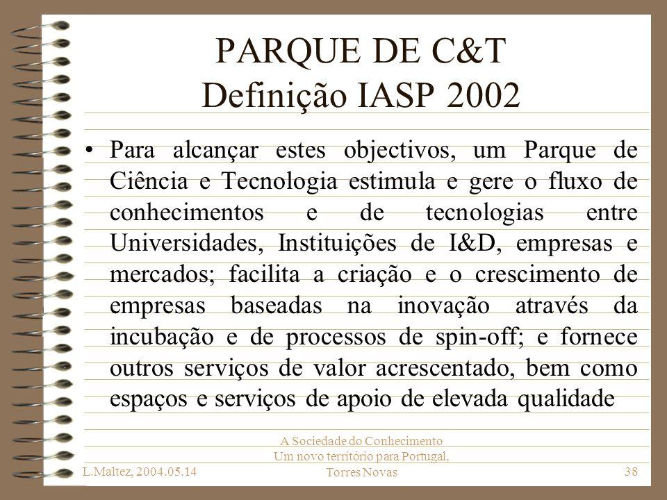 L.Maltez, 2004.05.14 A Sociedade do Conhecimento Um novo território para Portugal, Torres Novas38 PARQUE DE C&T Definição IASP 2002 Para alcançar este