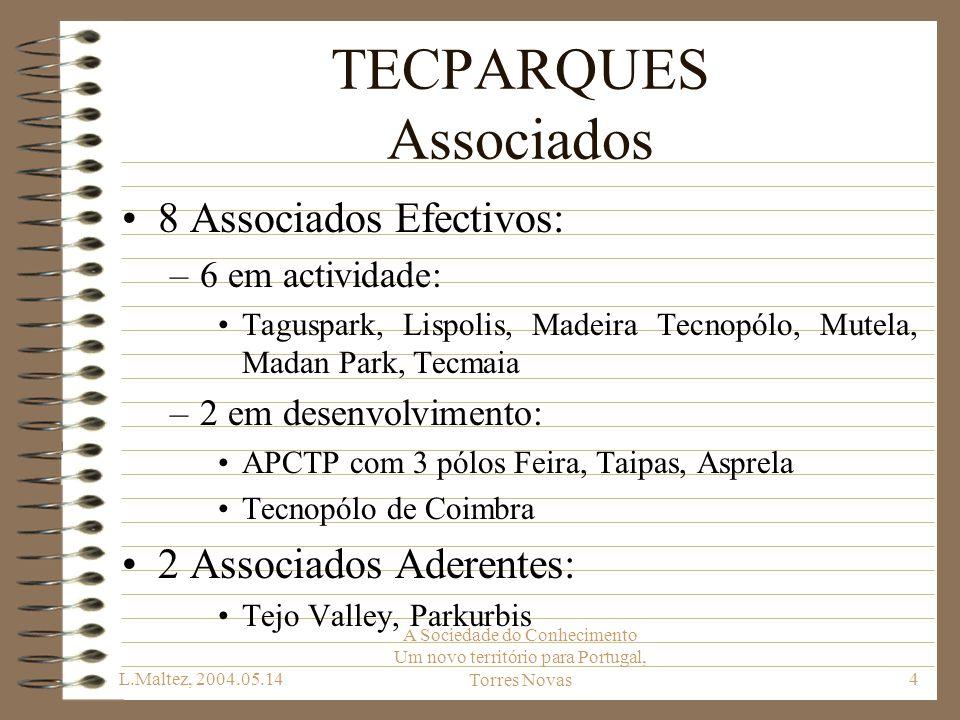 L.Maltez, 2004.05.14 A Sociedade do Conhecimento Um novo território para Portugal, Torres Novas15 LISPOLIS Pólo Tecnológico de Lisboa Estrada do Paço do Lumiar, Lisboa INETI, AIP, CML, CEDINTEC, FCT, IAPMEI, IST –Criado 1991, infraestruturas 1993, início de actividade 1993, primeira construção 1995 –12 hectares, 53% ocupados, Índice de construção 75% –65 utentes, 1800 postos de trabalho Prevista segunda fase de expansão com mais 13,5 hectares e edifício de referência