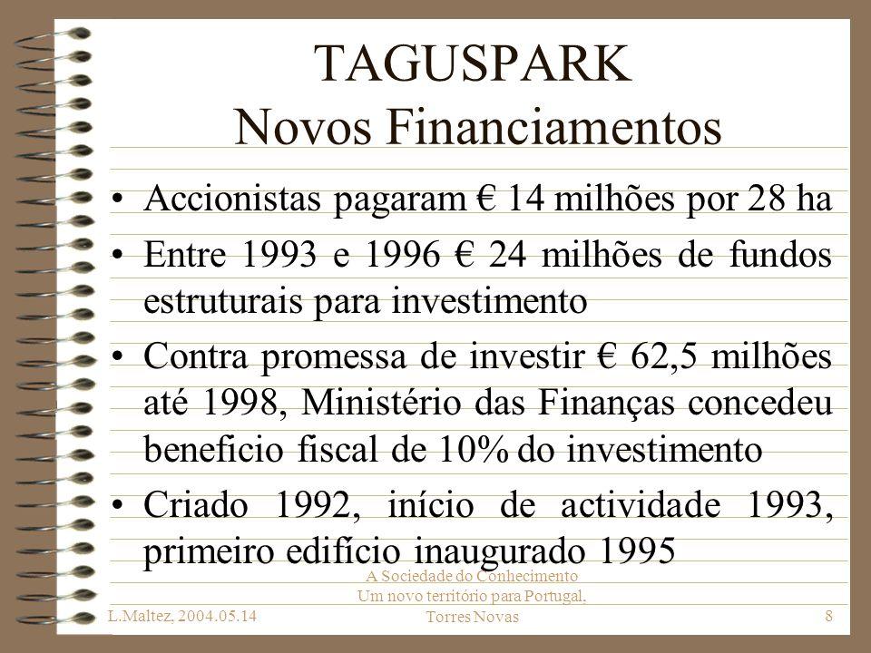 L.Maltez, 2004.05.14 A Sociedade do Conhecimento Um novo território para Portugal, Torres Novas8 TAGUSPARK Novos Financiamentos Accionistas pagaram 14