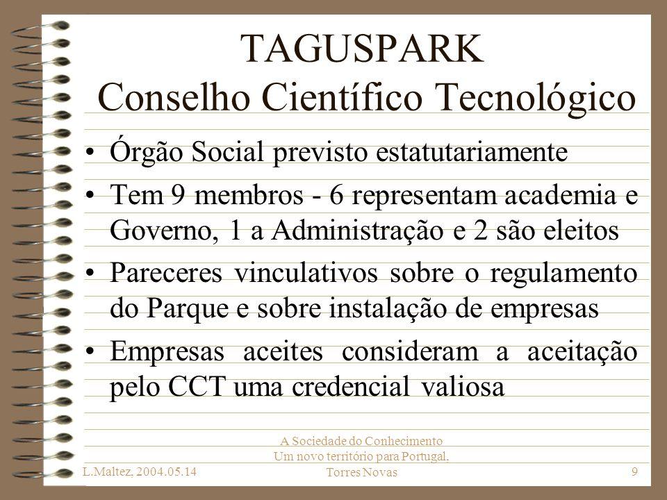 L.Maltez, 2004.05.14 A Sociedade do Conhecimento Um novo território para Portugal, Torres Novas9 TAGUSPARK Conselho Científico Tecnológico Órgão Socia