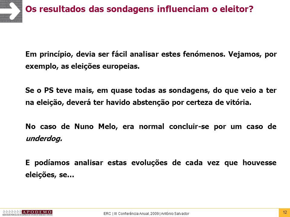 12 ERC | III Conferência Anual, 2009 | António Salvador Os resultados das sondagens influenciam o eleitor? Em princípio, devia ser fácil analisar este