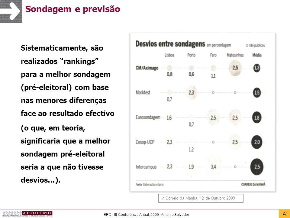 27 ERC | III Conferência Anual, 2009 | António Salvador Sondagem e previsão Sistematicamente, são realizados rankings para a melhor sondagem (pré-elei