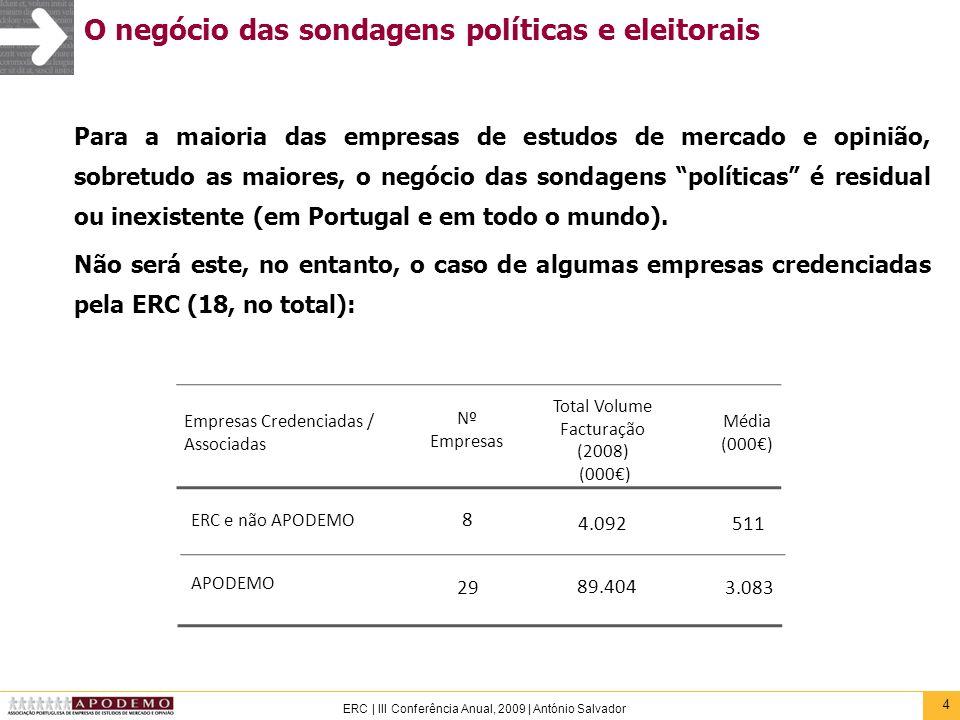 35 ERC   III Conferência Anual, 2009   António Salvador Erros de medida Há dois aspectos especialmente importantes na realização de uma sondagem de intenção de voto: 1.O modo como a pergunta é formulada 2.O local onde a pergunta é colocada