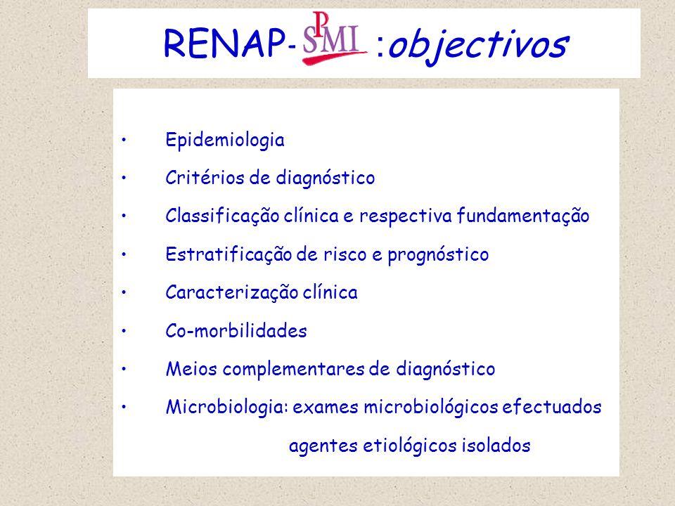 RENAP- : objectivos Epidemiologia Critérios de diagnóstico Classificação clínica e respectiva fundamentação Estratificação de risco e prognóstico Cara
