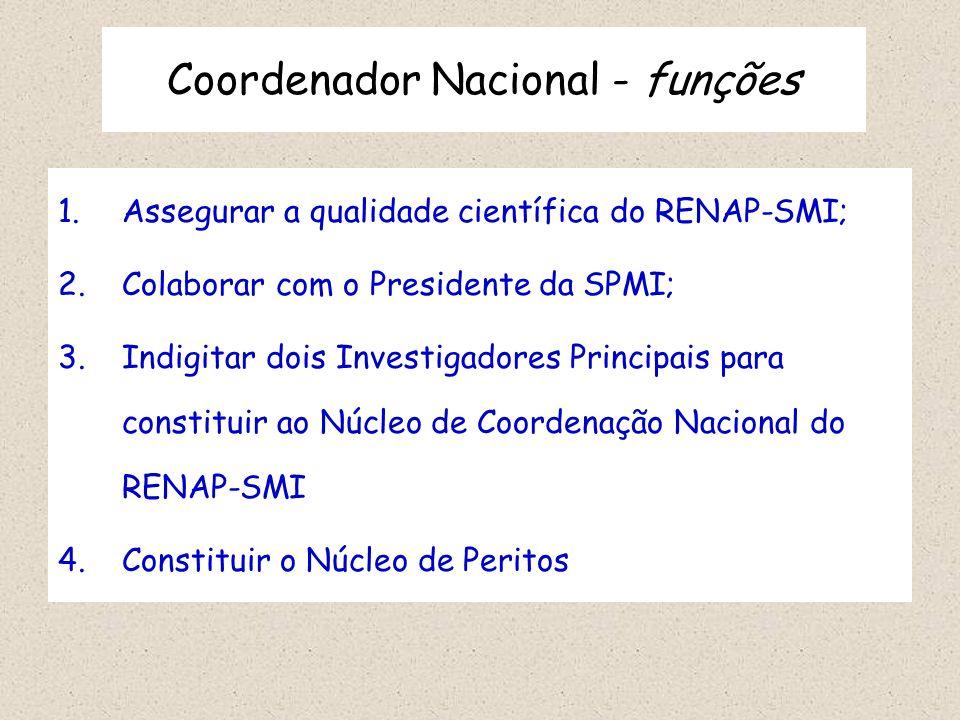 Coordenador Nacional - funções 1.Assegurar a qualidade científica do RENAP-SMI; 2.Colaborar com o Presidente da SPMI; 3.Indigitar dois Investigadores