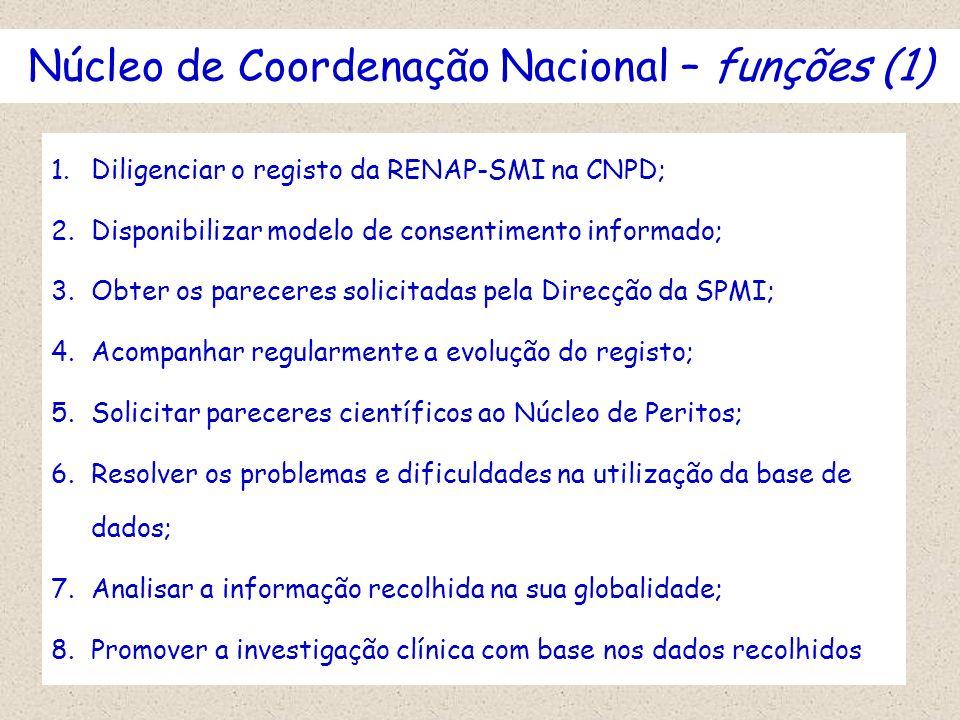 Núcleo de Coordenação Nacional – funções (1) 1.Diligenciar o registo da RENAP-SMI na CNPD; 2.Disponibilizar modelo de consentimento informado; 3.Obter