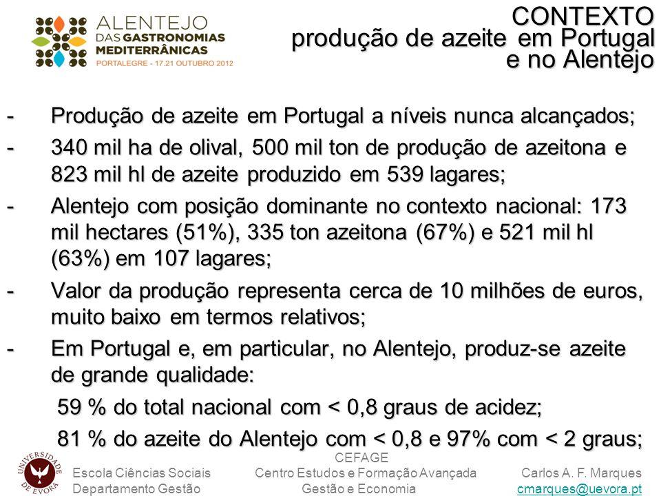 -Produção de azeite em Portugal a níveis nunca alcançados; -340 mil ha de olival, 500 mil ton de produção de azeitona e 823 mil hl de azeite produzido