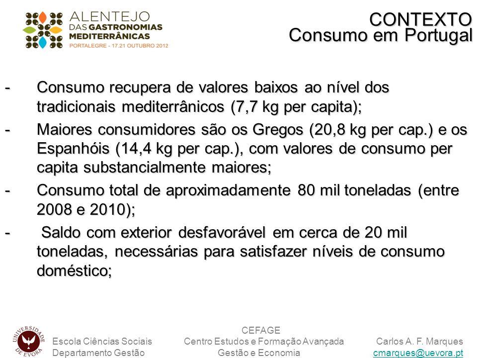 -Consumo recupera de valores baixos ao nível dos tradicionais mediterrânicos (7,7 kg per capita); -Maiores consumidores são os Gregos (20,8 kg per cap