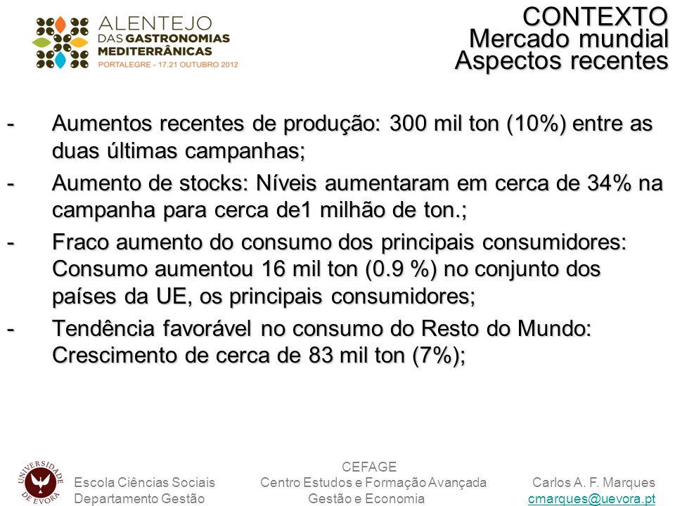 -Aumentos recentes de produção: 300 mil ton (10%) entre as duas últimas campanhas; -Aumento de stocks: Níveis aumentaram em cerca de 34% na campanha p