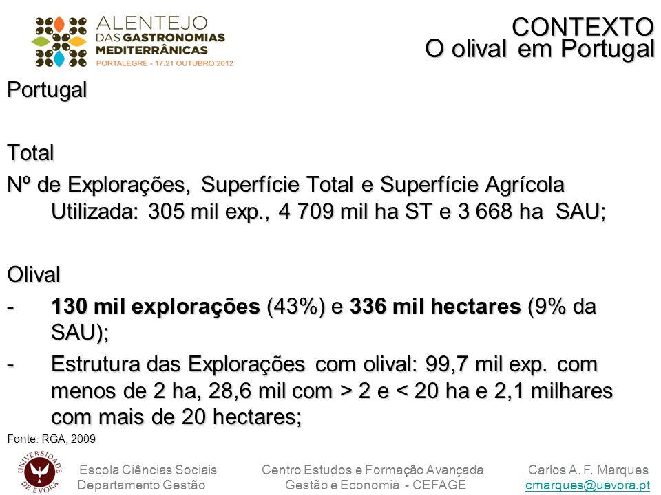 PortugalTotal Nº de Explorações, Superfície Total e Superfície Agrícola Utilizada: 305 mil exp., 4 709 mil ha ST e 3 668 ha SAU; Olival -130 mil explo