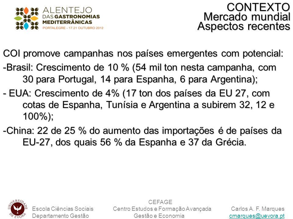 COI promove campanhas nos países emergentes com potencial: -Brasil: Crescimento de 10 % (54 mil ton nesta campanha, com 30 para Portugal, 14 para Espa