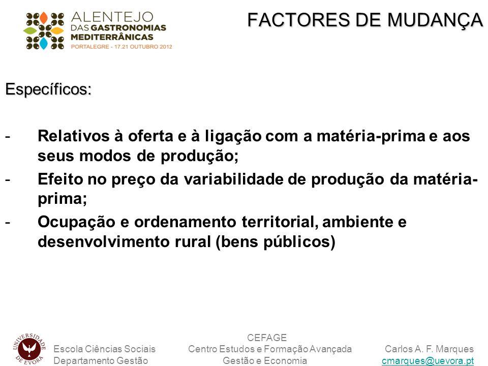Específicos: -Relativos à oferta e à ligação com a matéria-prima e aos seus modos de produção; -Efeito no preço da variabilidade de produção da matéri