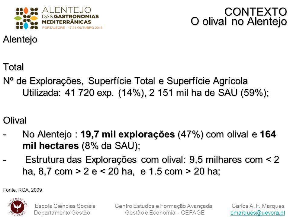 AlentejoTotal Nº de Explorações, Superfície Total e Superfície Agrícola Utilizada: 41 720 exp. (14%), 2 151 mil ha de SAU (59%); Olival -No Alentejo :