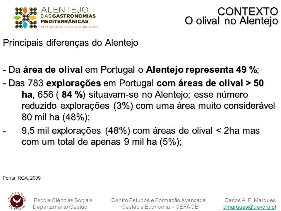 Principais diferenças do Alentejo - Da área de olival em Portugal o Alentejo representa 49 %; - Das 783 explorações em Portugal com áreas de olival >