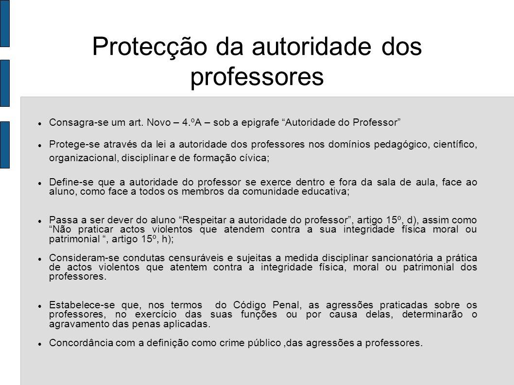 Protecção da autoridade dos professores Consagra-se um art. Novo – 4.ºA – sob a epigrafe Autoridade do Professor Protege-se através da lei a autoridad