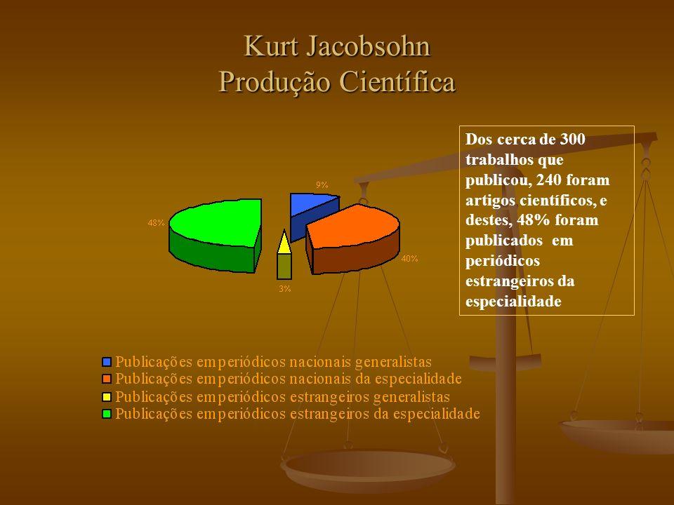 Kurt Jacobsohn Produção Científica Dos cerca de 300 trabalhos que publicou, 240 foram artigos científicos, e destes, 48% foram publicados em periódico
