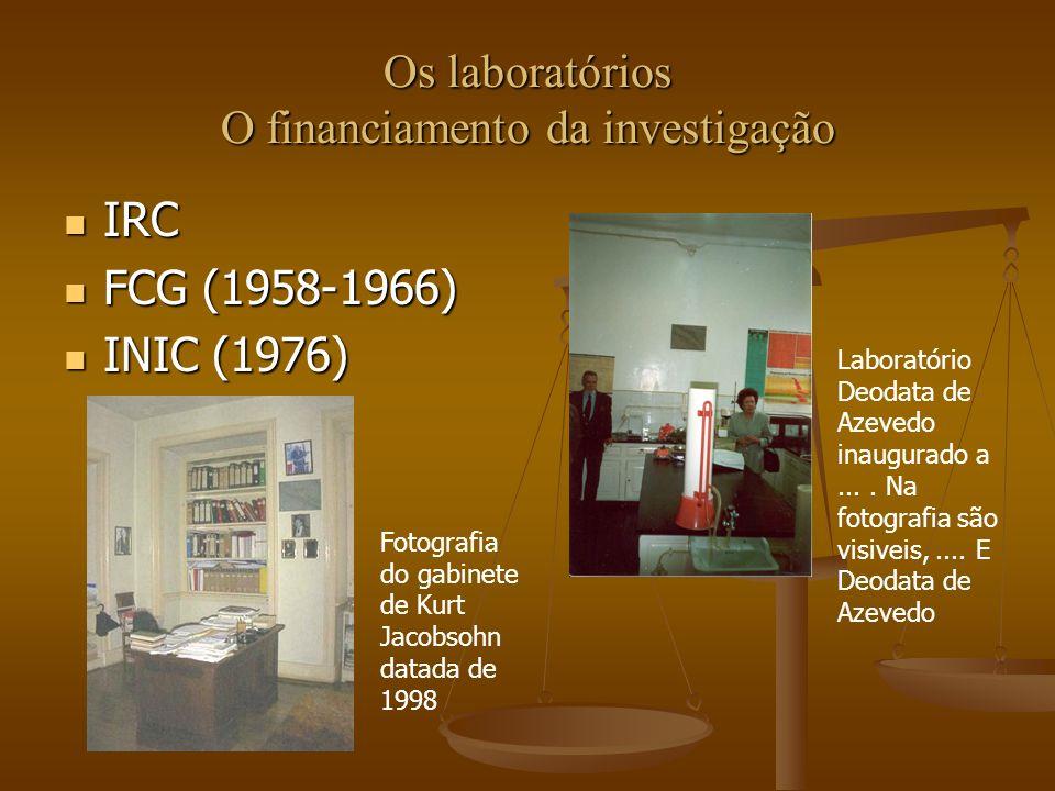 Os laboratórios O financiamento da investigação IRC IRC FCG (1958-1966) FCG (1958-1966) INIC (1976) INIC (1976) Fotografia do gabinete de Kurt Jacobso