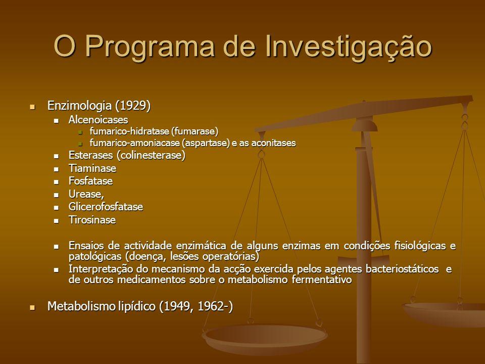 O Programa de Investigação Enzimologia (1929) Enzimologia (1929) Alcenoicases Alcenoicases fumarico-hidratase (fumarase) fumarico-hidratase (fumarase)