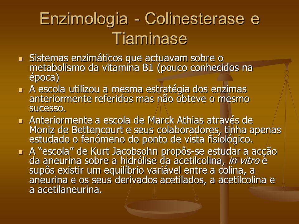 Enzimologia - Colinesterase e Tiaminase Sistemas enzimáticos que actuavam sobre o metabolismo da vitamina B1 (pouco conhecidos na época) Sistemas enzi