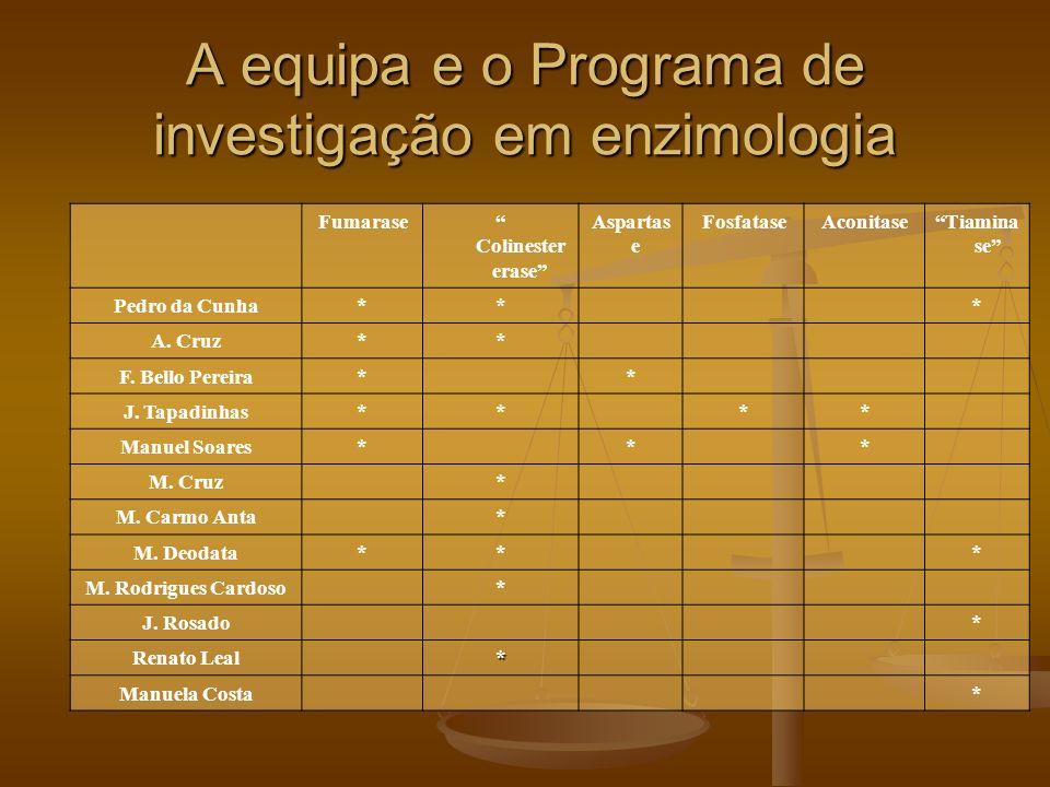 A equipa e o Programa de investigação em enzimologia Fumarase Colinester erase Aspartas e FosfataseAconitaseTiamina se Pedro da Cunha*** A. Cruz** F.