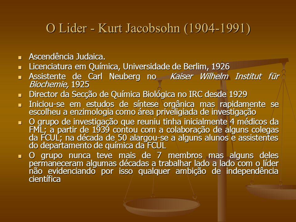 O Lider - Kurt Jacobsohn (1904-1991) Ascendência Judaica. Ascendência Judaica. Licenciatura em Química, Universidade de Berlim, 1926 Licenciatura em Q